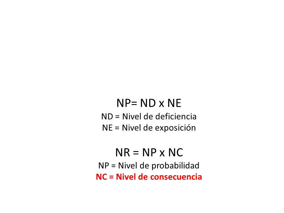 NC = Nivel de consecuencia