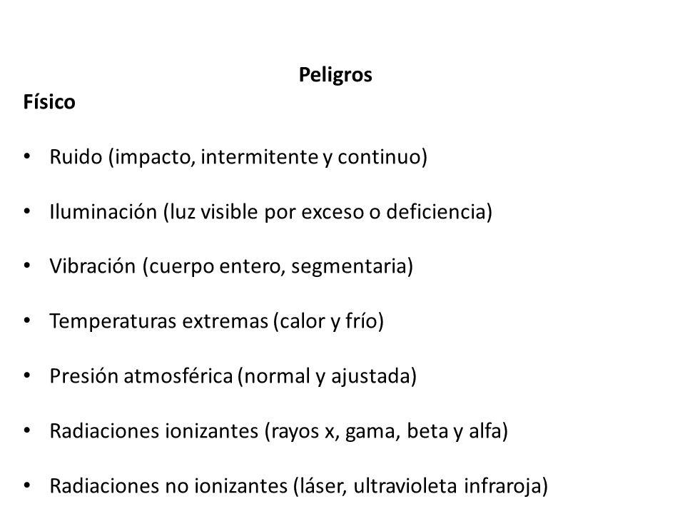 Peligros Físico. Ruido (impacto, intermitente y continuo) Iluminación (luz visible por exceso o deficiencia)