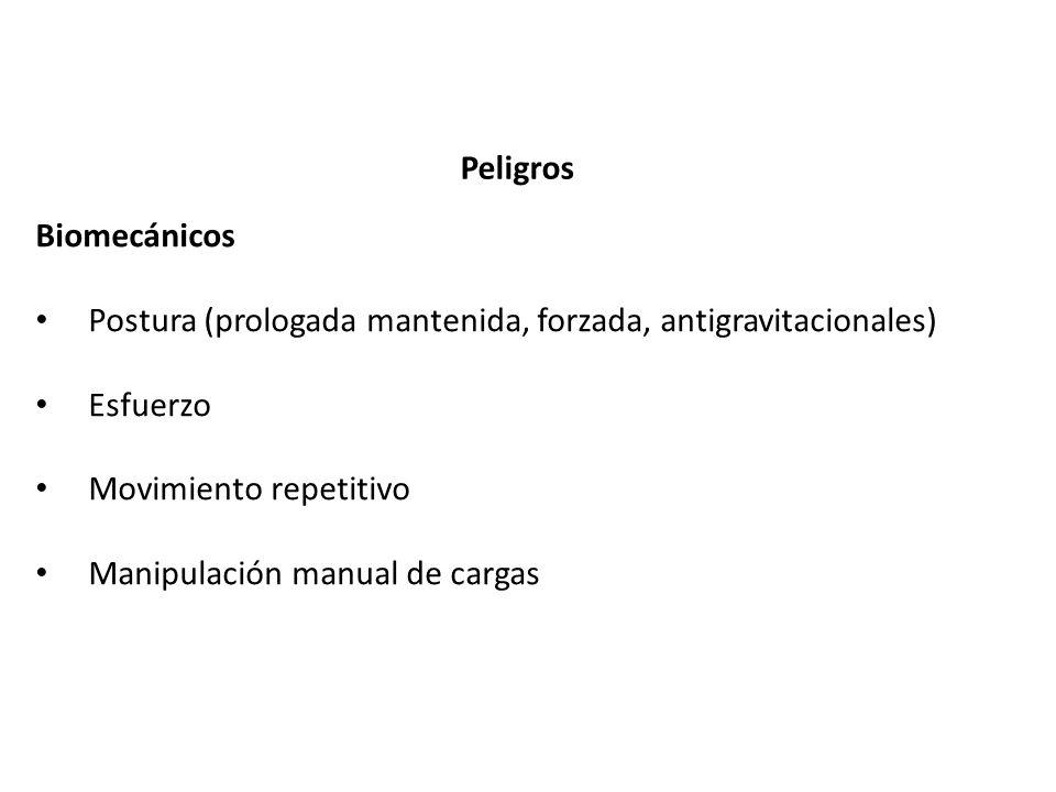 Peligros Biomecánicos. Postura (prologada mantenida, forzada, antigravitacionales) Esfuerzo. Movimiento repetitivo.