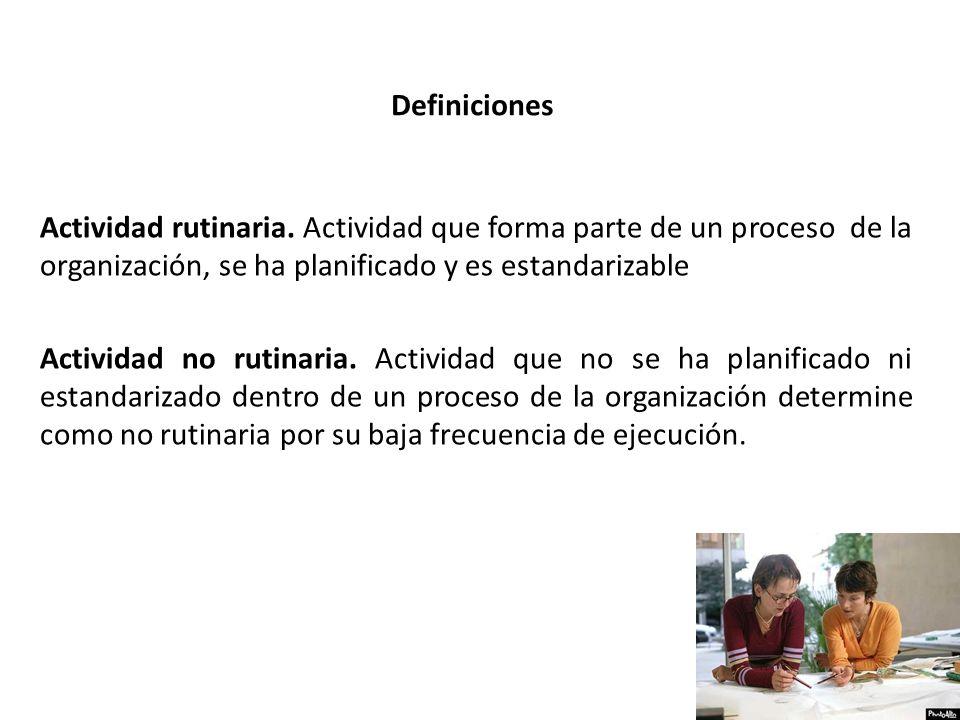 Definiciones Actividad rutinaria. Actividad que forma parte de un proceso de la organización, se ha planificado y es estandarizable.