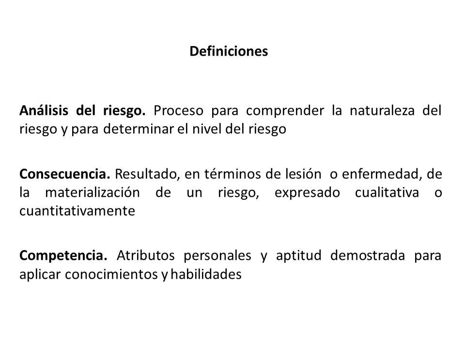 Definiciones Análisis del riesgo. Proceso para comprender la naturaleza del riesgo y para determinar el nivel del riesgo.