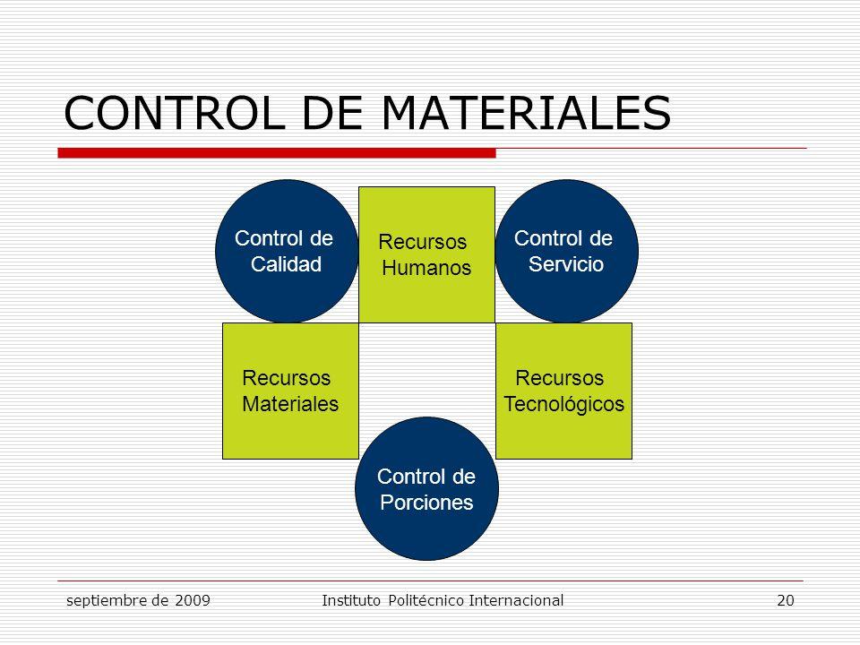 CONTROL DE MATERIALES Recursos Humanos Materiales Tecnológicos