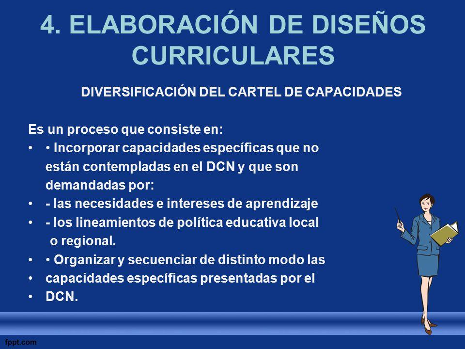 4. ELABORACIÓN DE DISEÑOS CURRICULARES