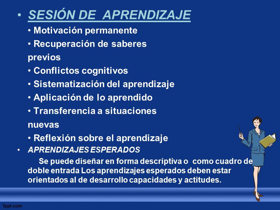 SESIÓN DE APRENDIZAJE • Motivación permanente