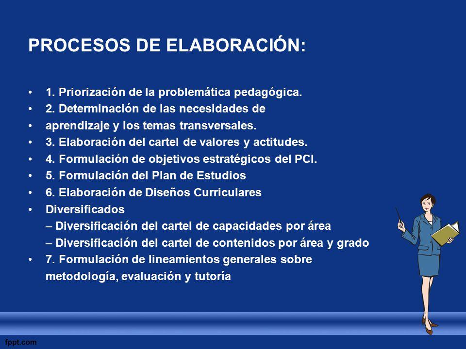 PROCESOS DE ELABORACIÓN: