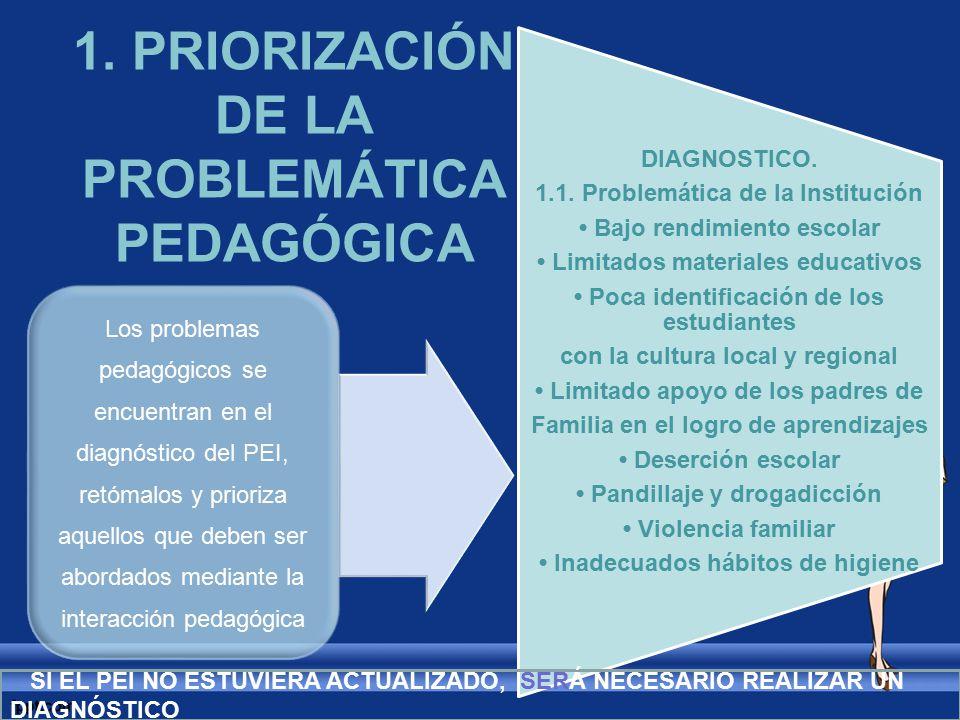 1. PRIORIZACIÓN DE LA PROBLEMÁTICA PEDAGÓGICA