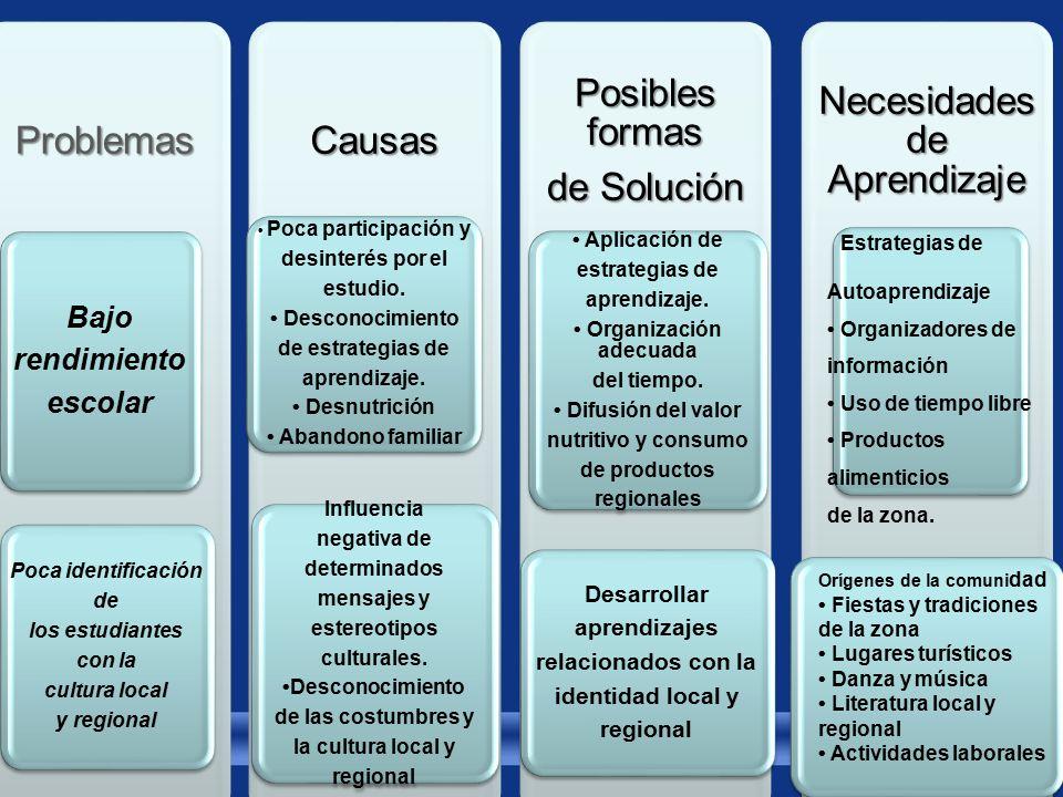 • Organización adecuada