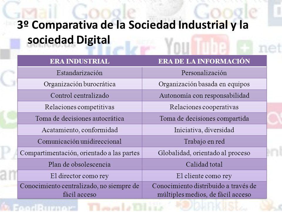 3º Comparativa de la Sociedad Industrial y la sociedad Digital