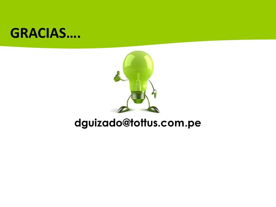 dguizado@tottus.com.pe