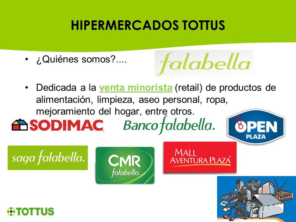 HIPERMERCADOS TOTTUS ¿Quiénes somos ....