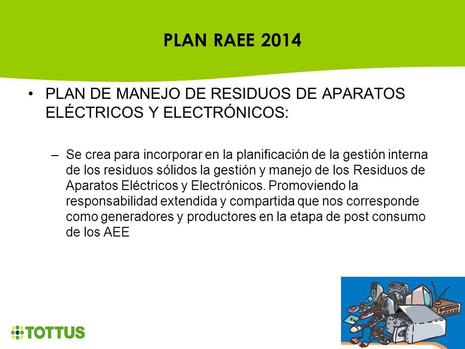 PLAN RAEE 2014 PLAN DE MANEJO DE RESIDUOS DE APARATOS ELÉCTRICOS Y ELECTRÓNICOS: