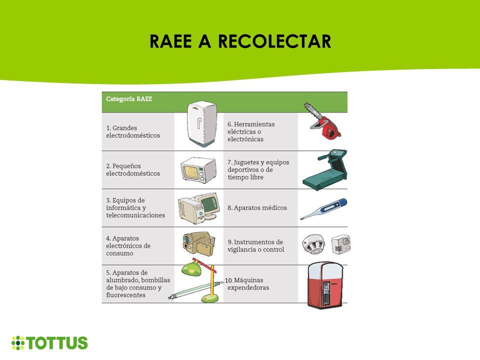 RAEE A RECOLECTAR