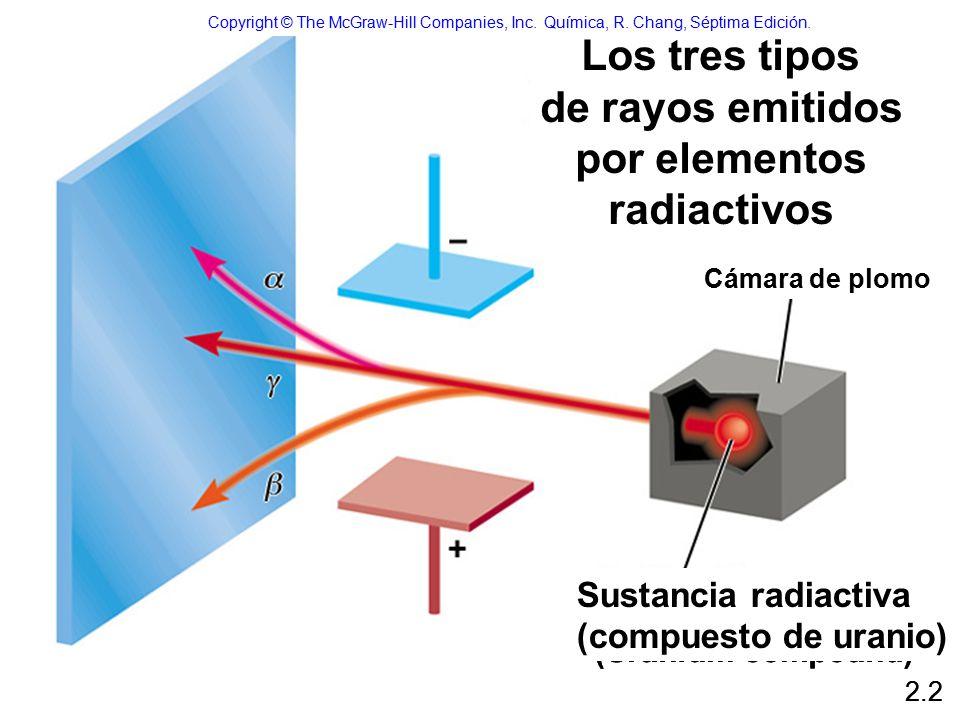 Tomos molculas y iones ppt descargar los tres tipos de rayos emitidos por elementos radiactivos urtaz Images
