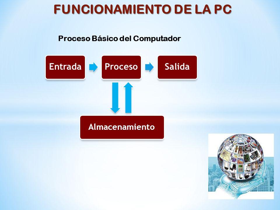 Informatica Educativa Y Nuevas Tecnologias Ppt Descargar