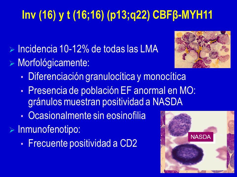 read The Chromosomal Imbalance Theory of Cancer: The Autocatalyzed Progression of Aneuploidy is