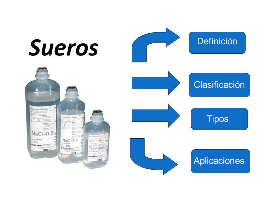 Sueros Definición Clasificación Tipos Aplicaciones