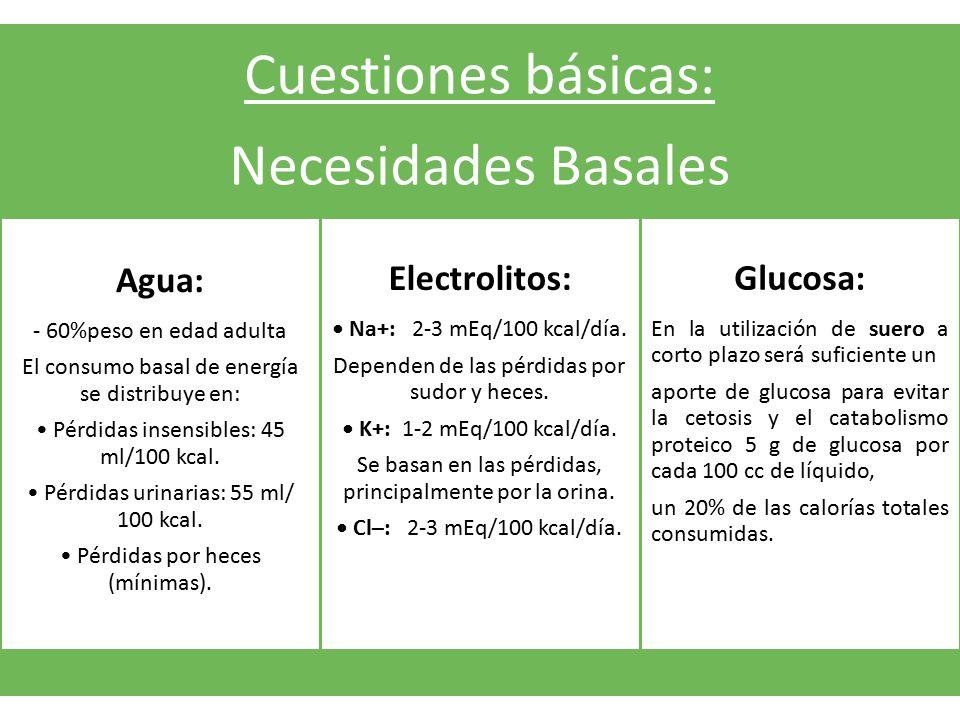 Agua: Electrolitos: Glucosa: