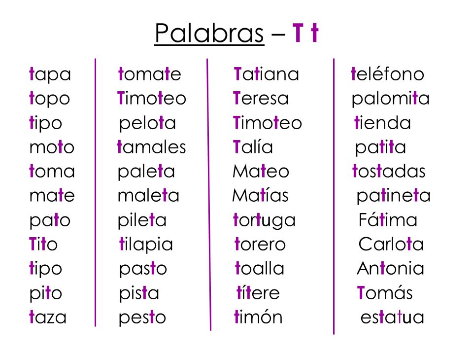 Palabras – T t tapa tomate Tatiana teléfono