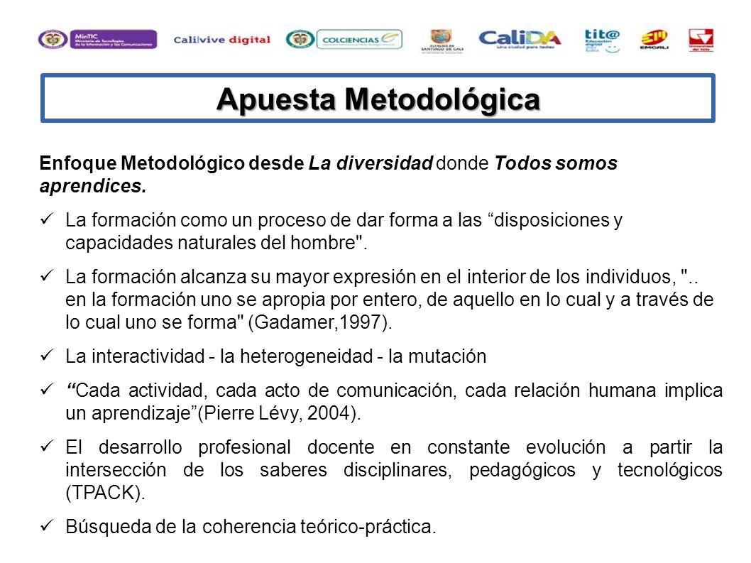 Apuesta Metodológica Enfoque Metodológico desde La diversidad donde Todos somos aprendices.