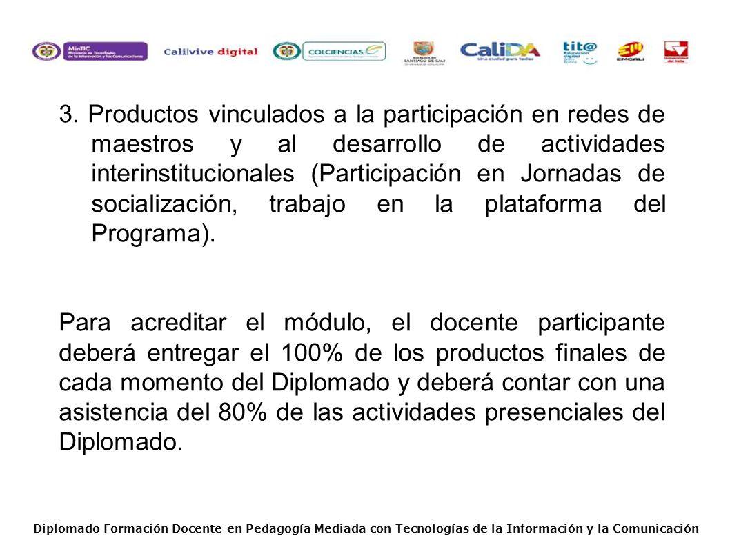 3. Productos vinculados a la participación en redes de maestros y al desarrollo de actividades interinstitucionales (Participación en Jornadas de socialización, trabajo en la plataforma del Programa).