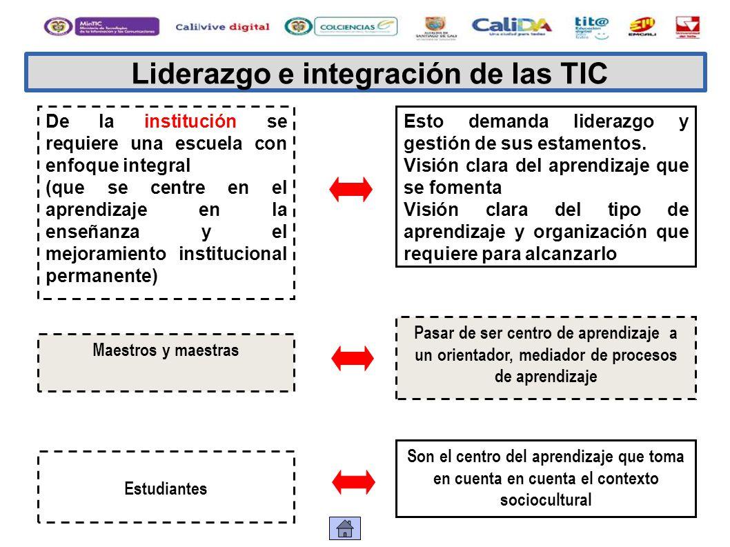 Liderazgo e integración de las TIC