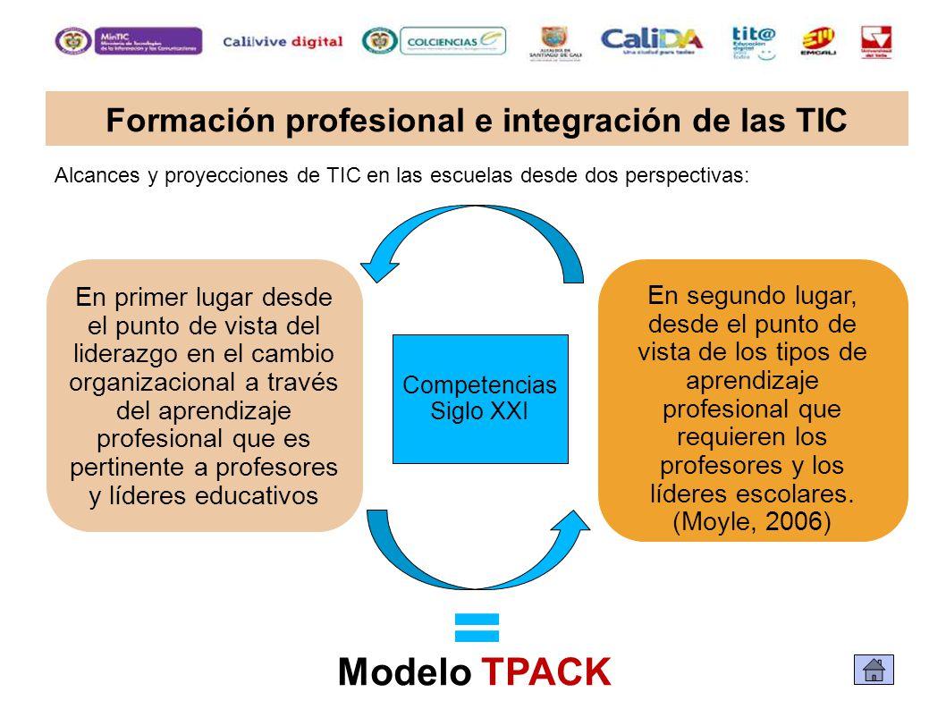 Formación profesional e integración de las TIC