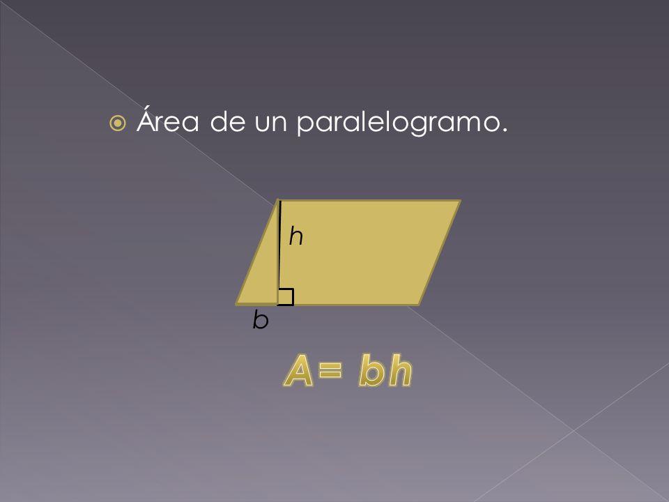 Área de un paralelogramo.