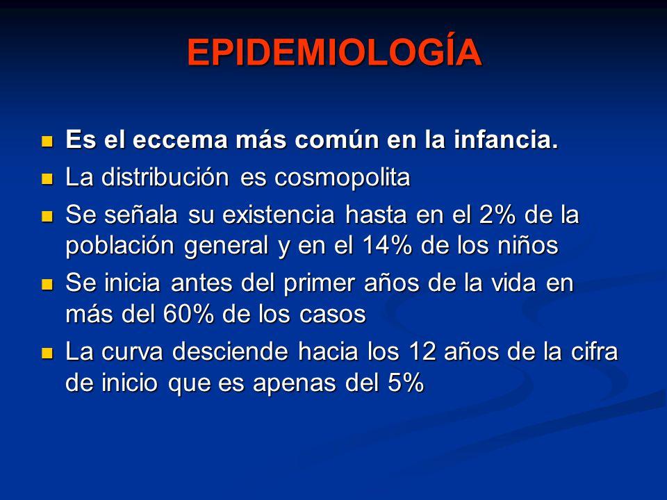 EPIDEMIOLOGÍA Es el eccema más común en la infancia.