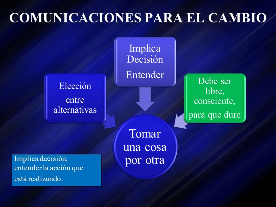 COMUNICACIONES PARA EL CAMBIO