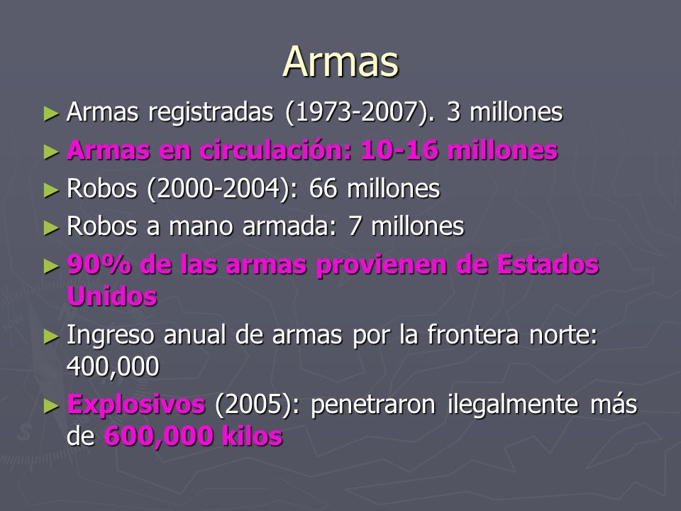 Armas Armas registradas (1973-2007). 3 millones