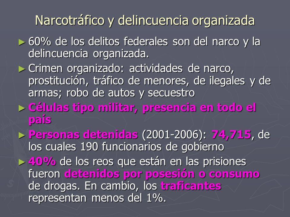Narcotráfico y delincuencia organizada