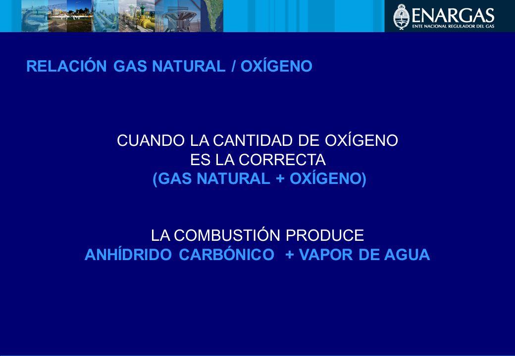 RELACIÓN GAS NATURAL / OXÍGENO