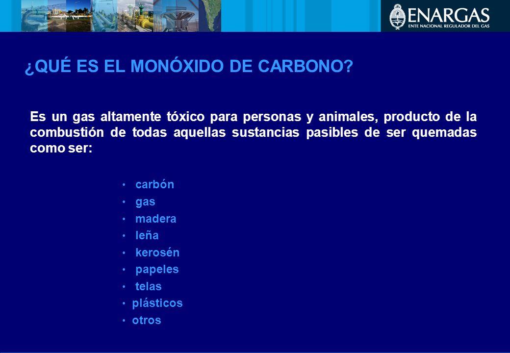 ¿QUÉ ES EL MONÓXIDO DE CARBONO