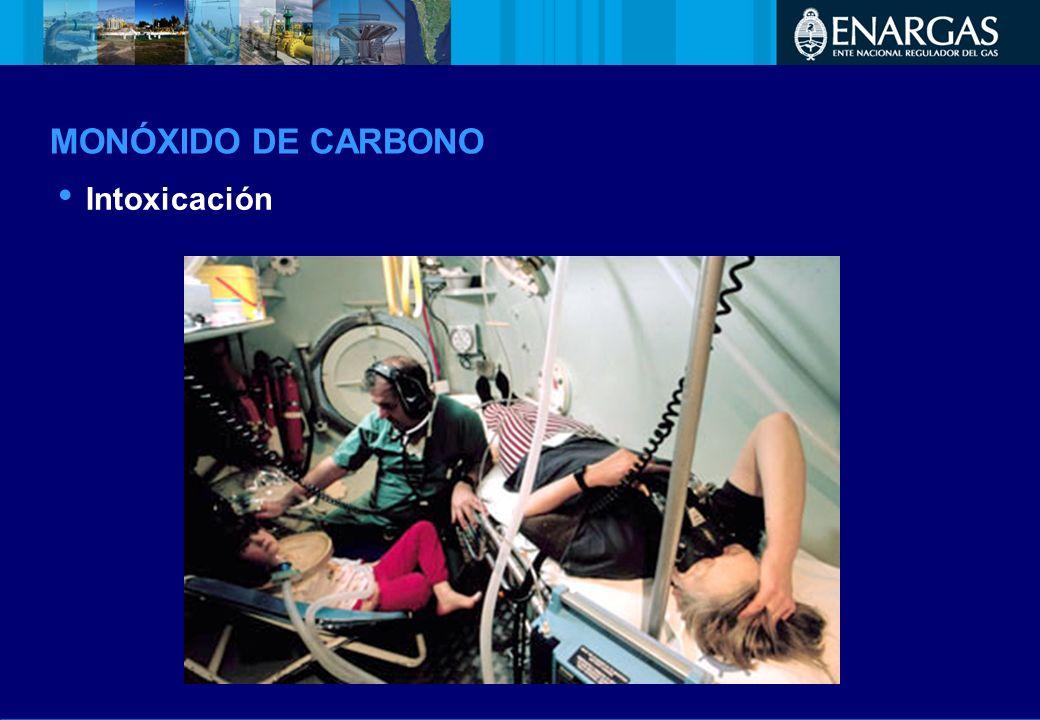 MONÓXIDO DE CARBONO Intoxicación