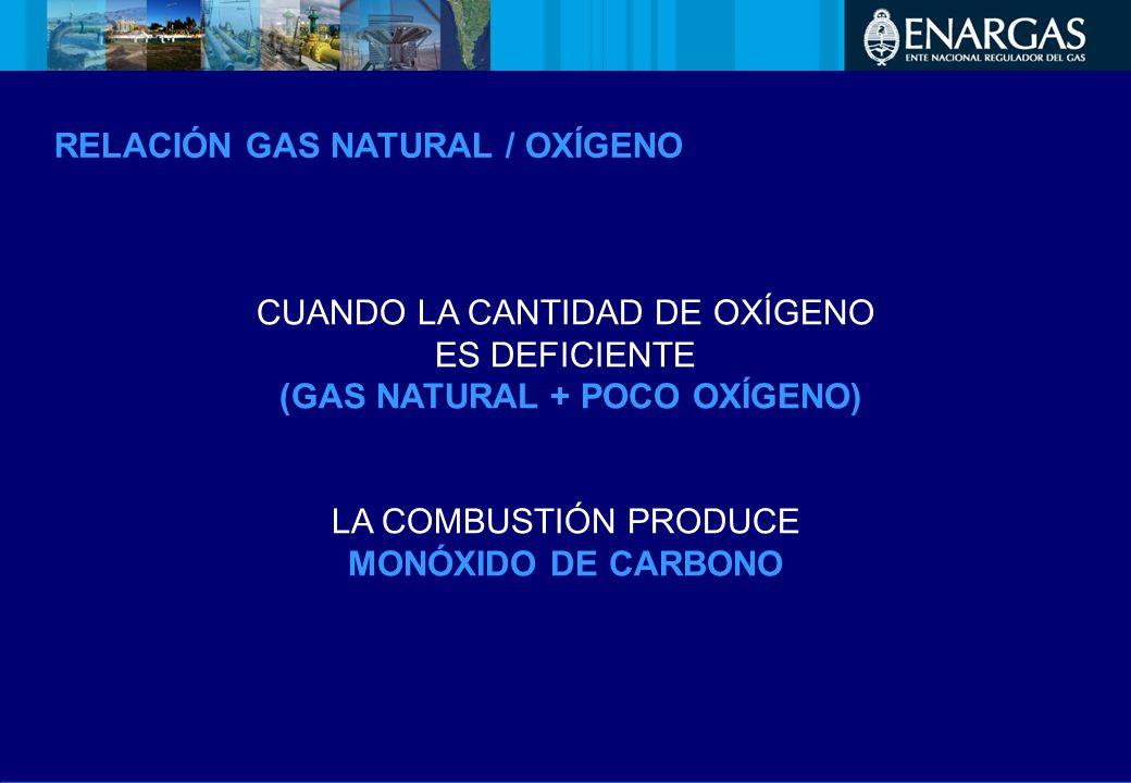 LA COMBUSTIÓN PRODUCE MONÓXIDO DE CARBONO