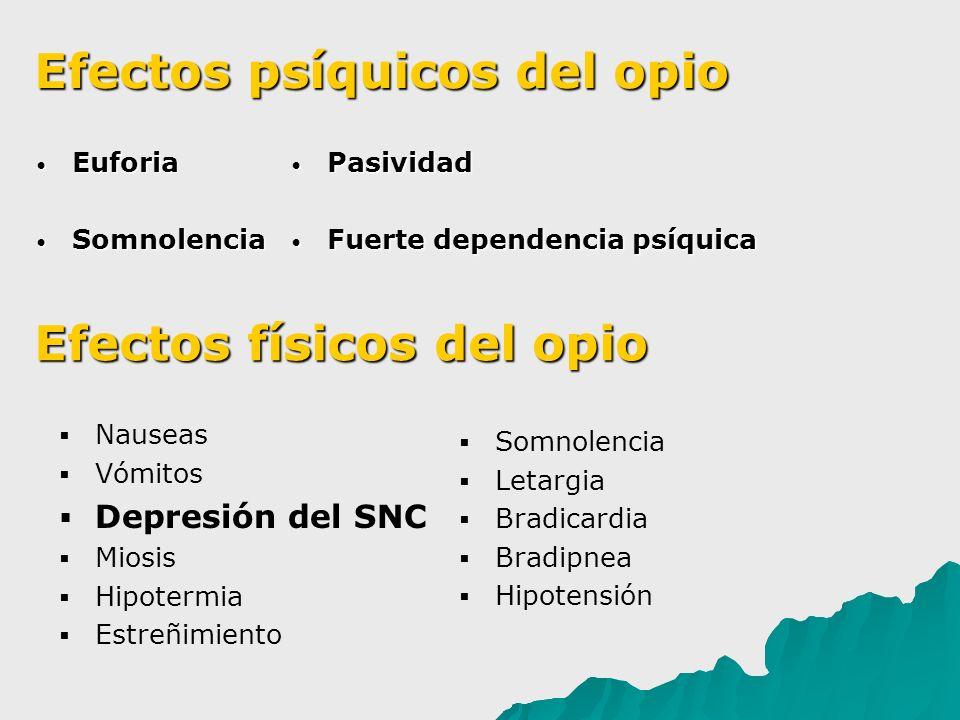 Efectos psíquicos del opio