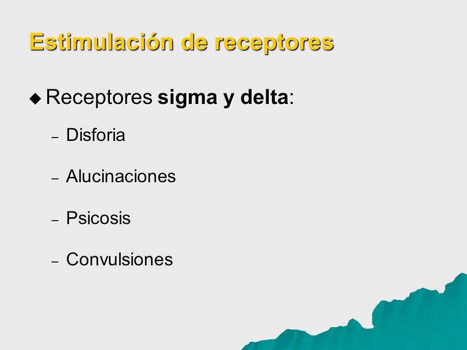 Estimulación de receptores