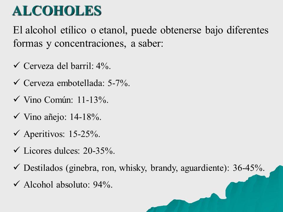ALCOHOLES El alcohol etílico o etanol, puede obtenerse bajo diferentes formas y concentraciones, a saber:
