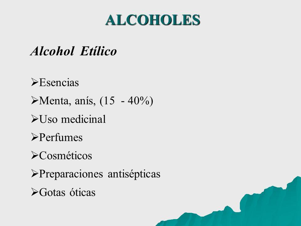 Alcohol Etílico Esencias Menta, anís, (15 - 40%) Uso medicinal