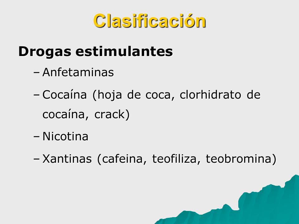 Clasificación Drogas estimulantes Anfetaminas