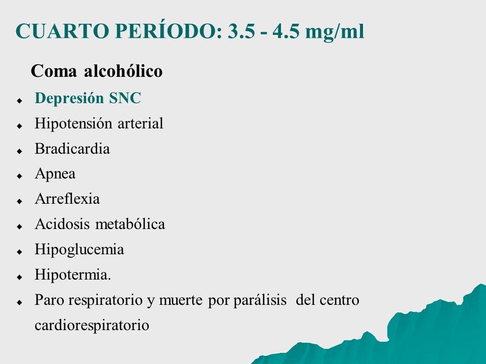 CUARTO PERÍODO: 3.5 - 4.5 mg/ml