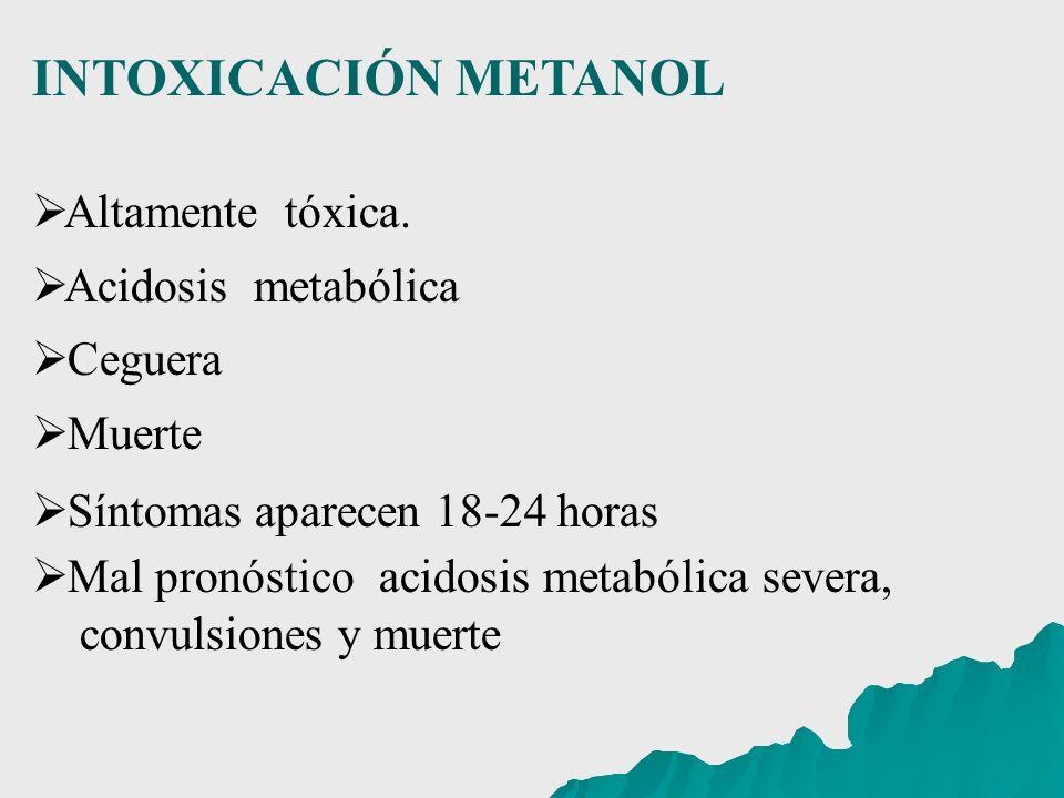 INTOXICACIÓN METANOL Altamente tóxica. Acidosis metabólica Ceguera
