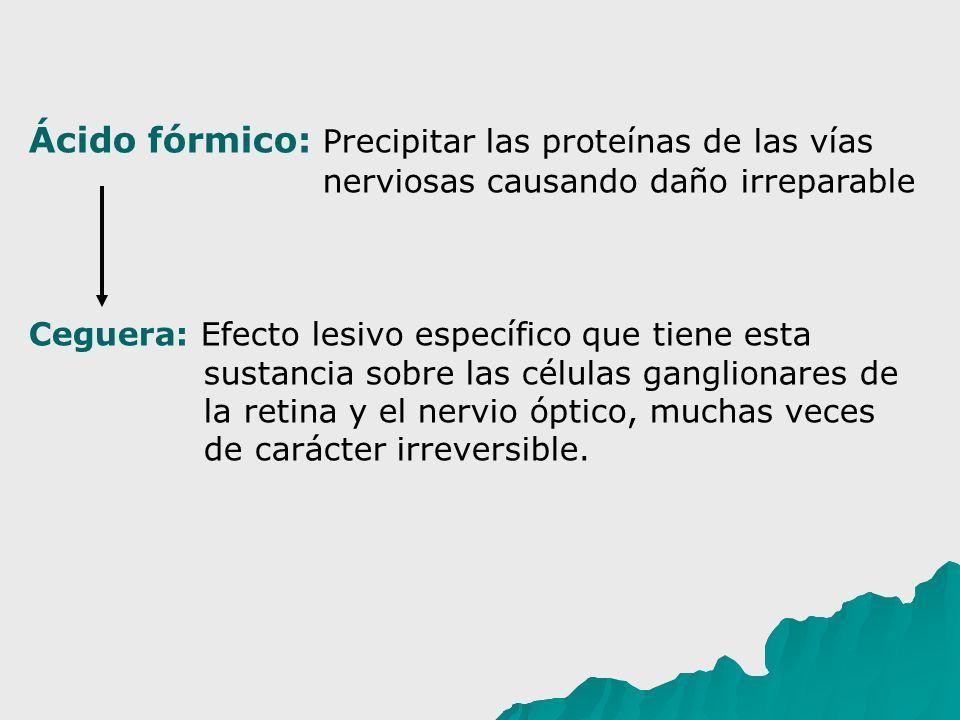 Ácido fórmico: Precipitar las proteínas de las vías