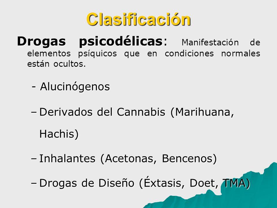 Clasificación Drogas psicodélicas: Manifestación de elementos psíquicos que en condiciones normales están ocultos.