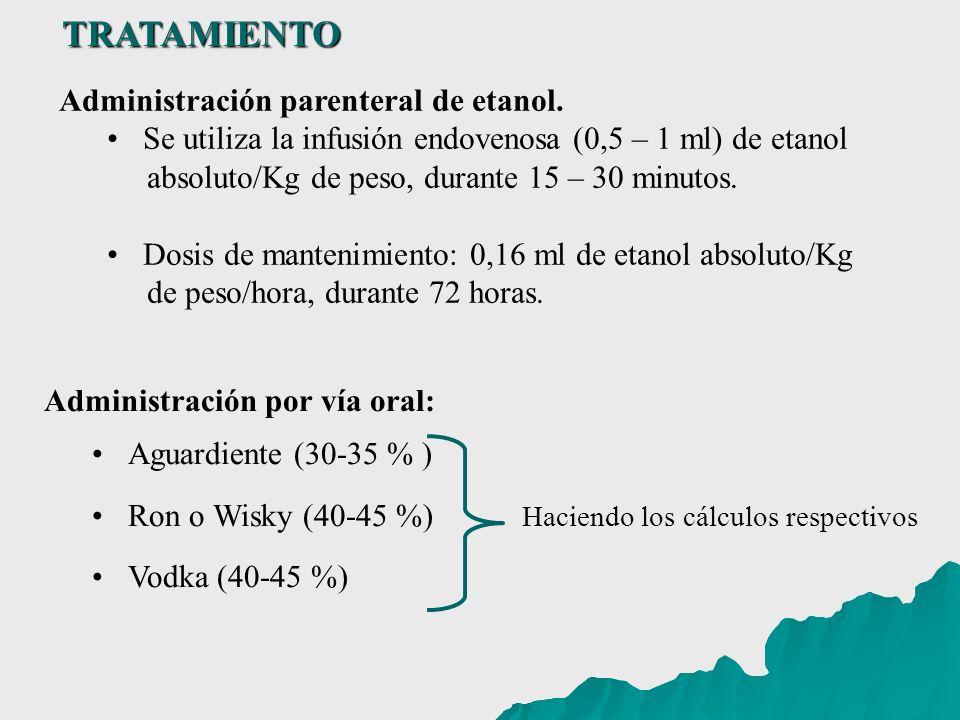 TRATAMIENTO Administración parenteral de etanol.