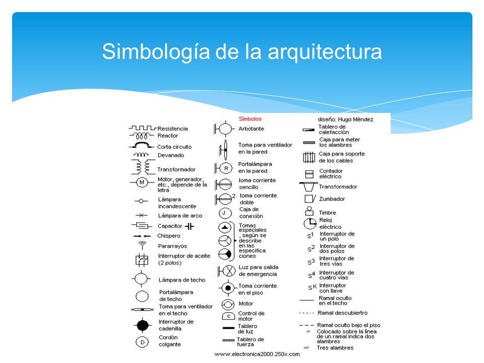 Arquitectura la arquitectura es el arte y t cnica de for 5 tecnicas de la arquitectura