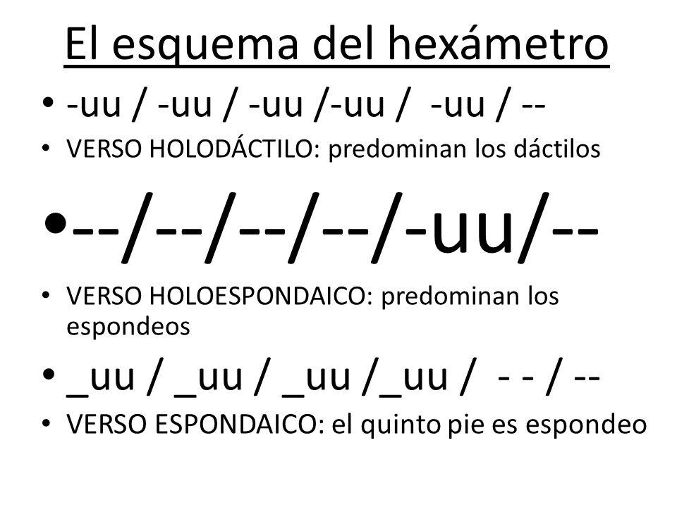El esquema del hexámetro
