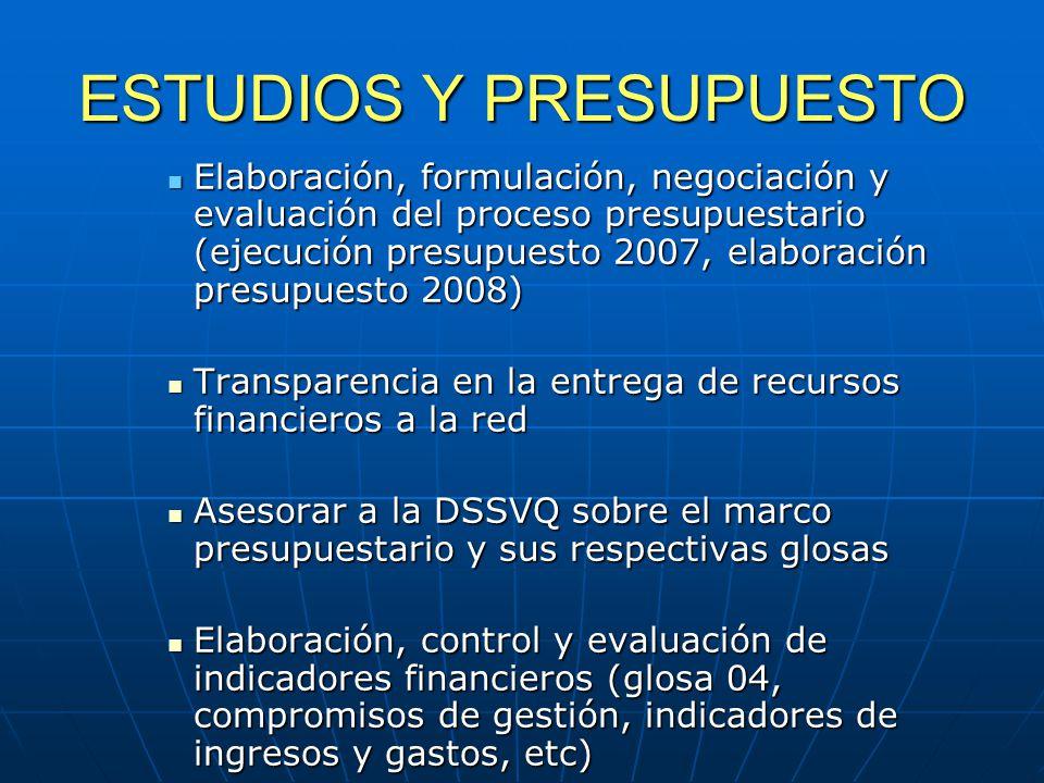 ESTUDIOS Y PRESUPUESTO