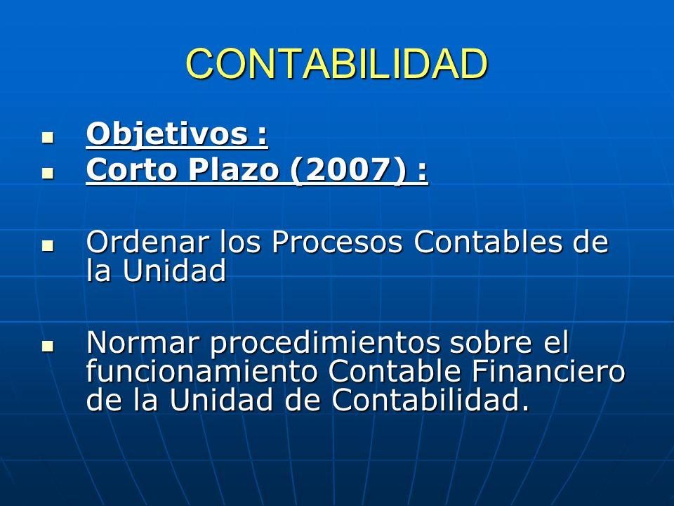 CONTABILIDAD Objetivos : Corto Plazo (2007) :
