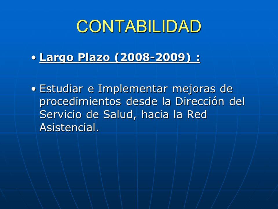CONTABILIDAD Largo Plazo (2008-2009) :